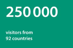 Graphic: 250000 visitors from 92 countries